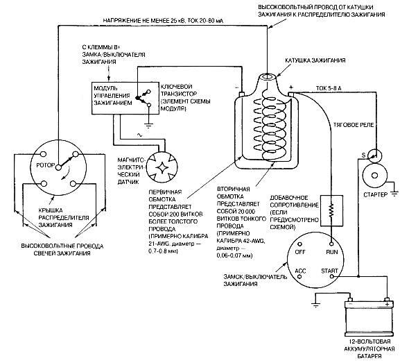 Схема типичной системы