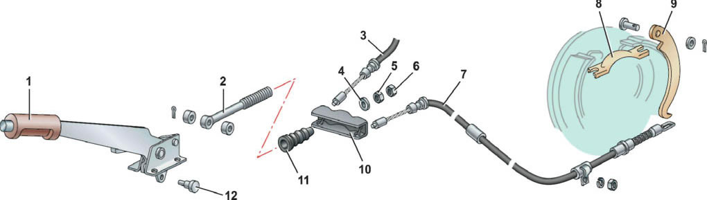 Стояночный (ручной) тормоз